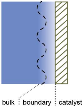 biomass 6 summarising figure