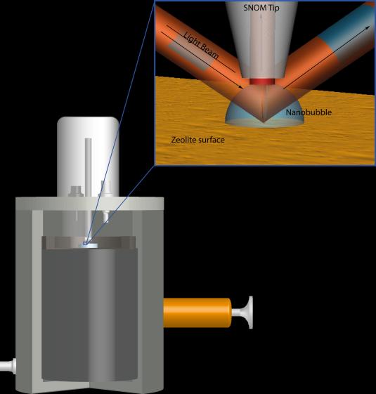 nanobubble 1 Autoclave AFM Schematic webversie