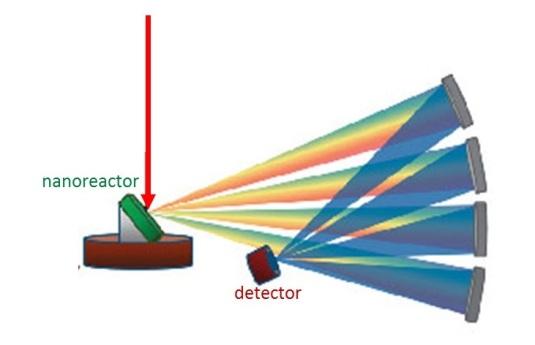 nanoractor 1 plaatje web